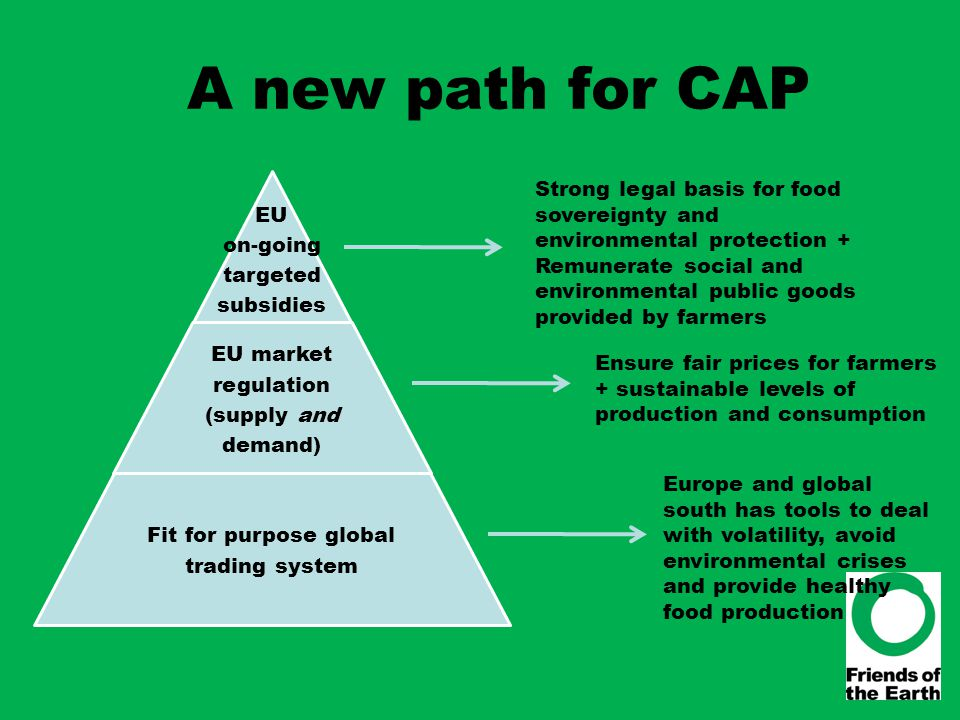 A new path for CAP EU on-going targeted subsidies EU market regulation (supply and demand) Fit for purpose global trading system Strong legal basis fo