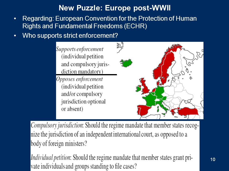 New Puzzle: Europe post-WWII Regarding: European Convention for the Protection of Human Rights and Fundamental Freedoms (ECHR) Who supports strict enforcement.