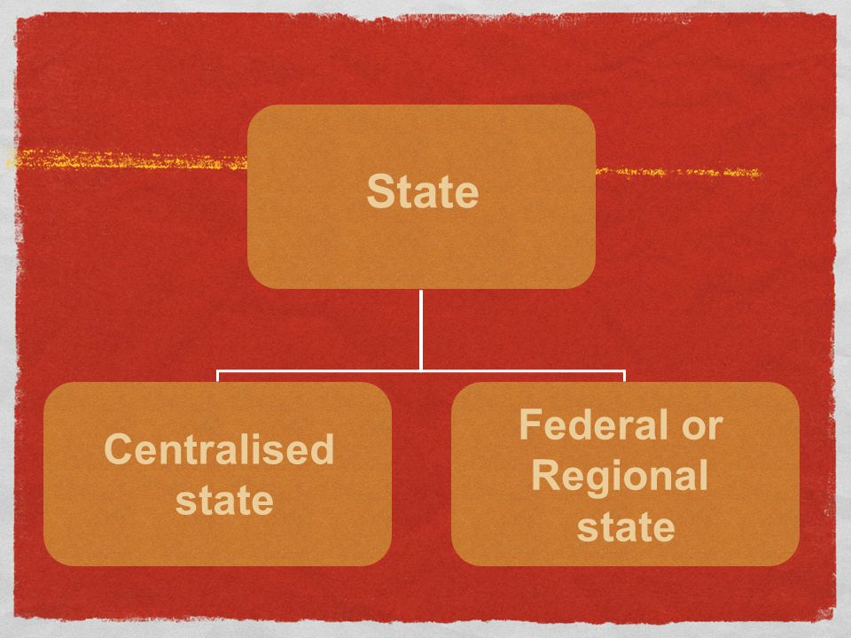 Features of the liberal state Liberal revolutions in UK, US and France Separation of power Rule of law > written and flexible constitutions Individual liberties + formal equality Capitalism > laissez-faire economic + minimal economics intervention and taxation by the state Political affirmation of the bourgeoisie > extension of the suffrage (already limited)