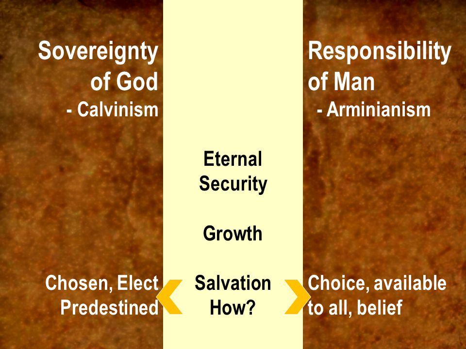 Sovereignty of God - Calvinism Chosen, Elect Predestined Responsibility of Man - Arminianism Choice, available to all, belief Eternal Security Growth Salvation How