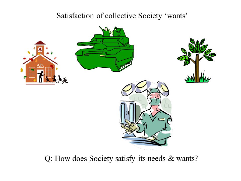Satisfaction of collective Society 'wants' Q: How does Society satisfy its needs & wants?