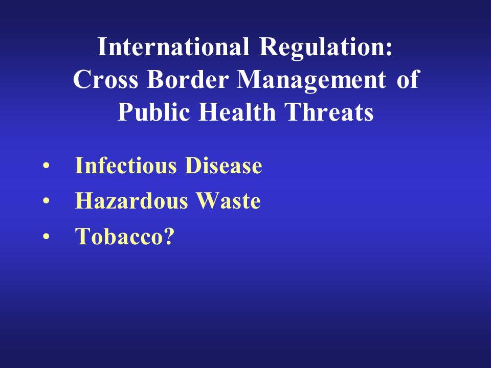 International Regulation: Cross Border Management of Public Health Threats Infectious Disease Hazardous Waste Tobacco