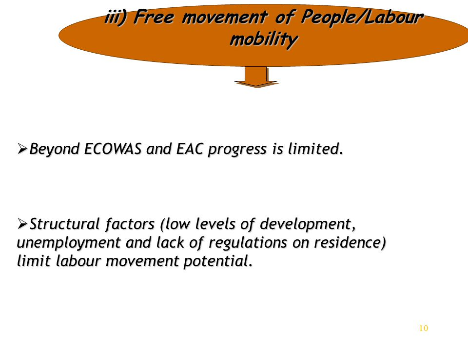 10 iii) Free movement of People/Labour mobility  Beyond ECOWAS and EAC progress is limited.  Structural factors (low levels of development, unemploy