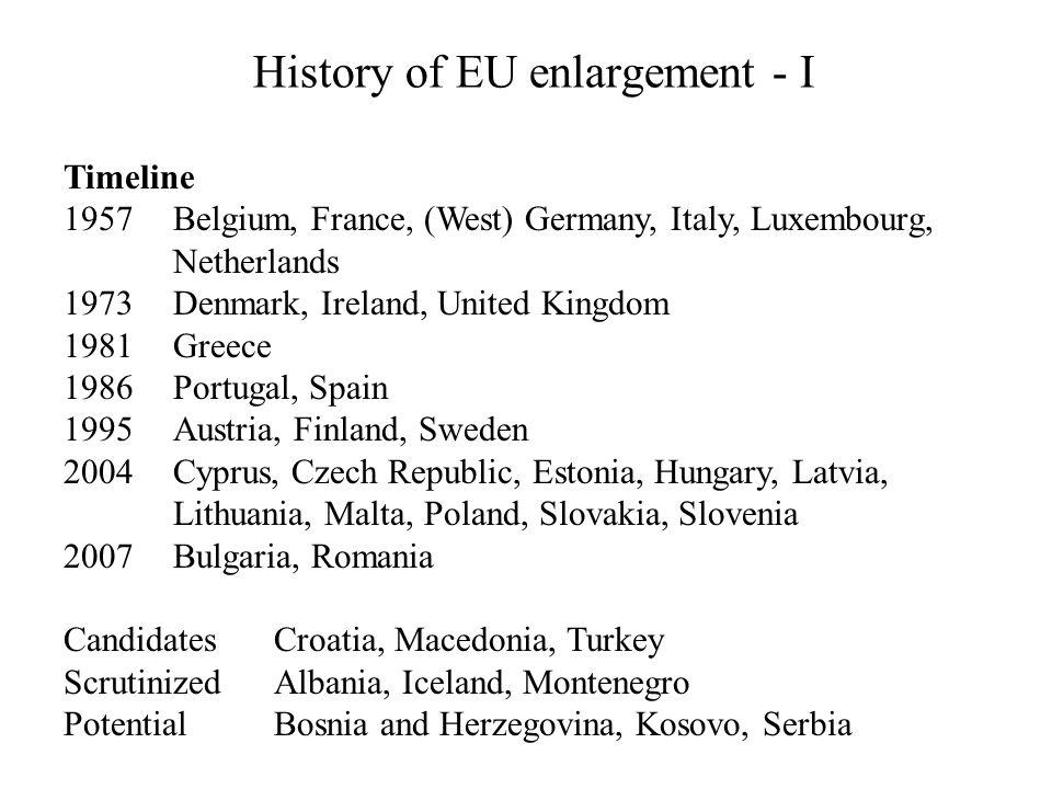 History of EU enlargement - I Timeline 1957Belgium, France, (West) Germany, Italy, Luxembourg, Netherlands 1973Denmark, Ireland, United Kingdom 1981Gr