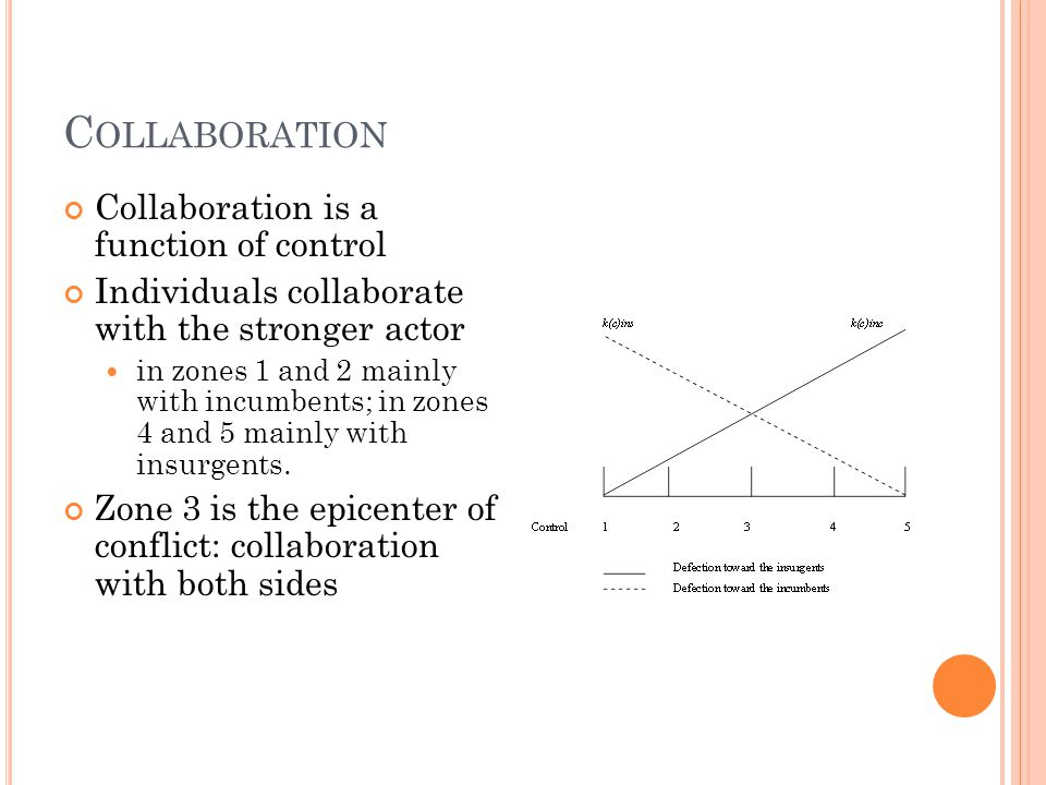 C OLLABORATION Collaboration is a function of control Individuals collaborate with the stronger actor in zones 1 and 2 mainly with incumbents; in zone