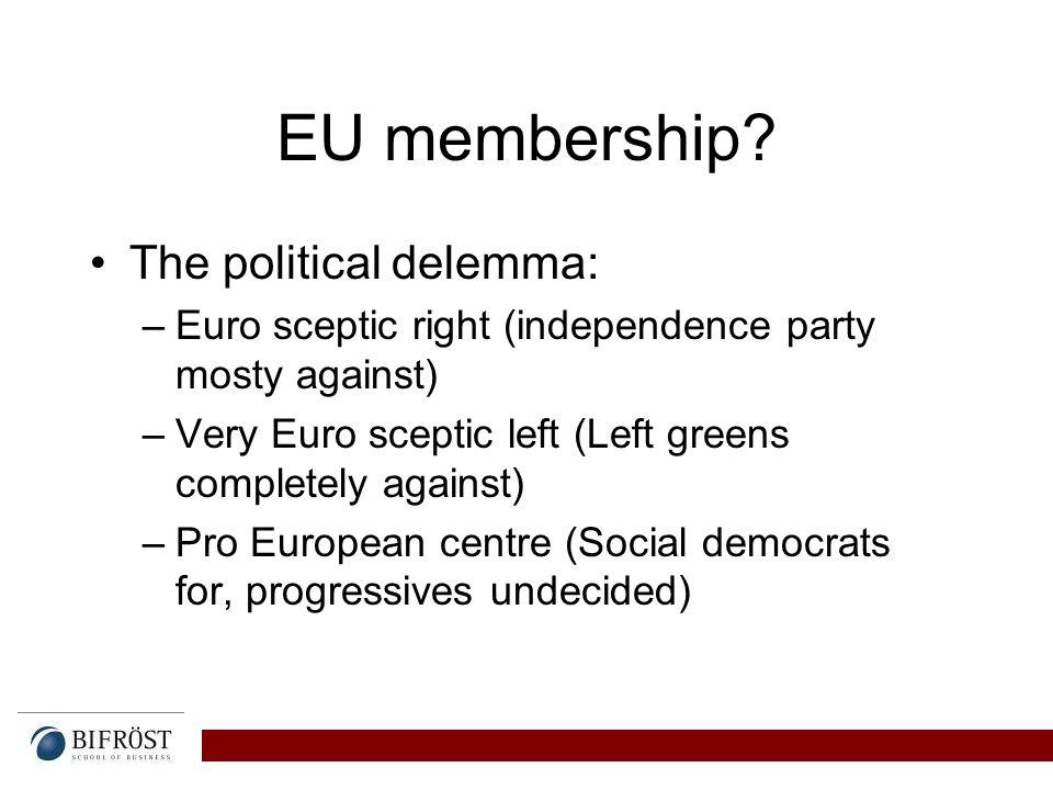 EU membership.