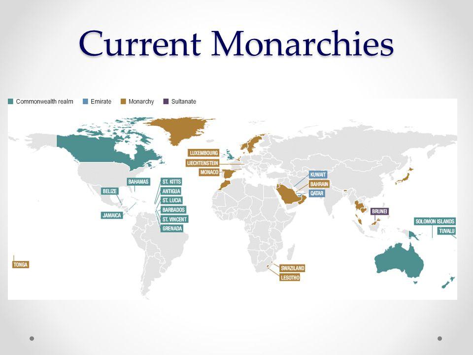 Current Monarchies