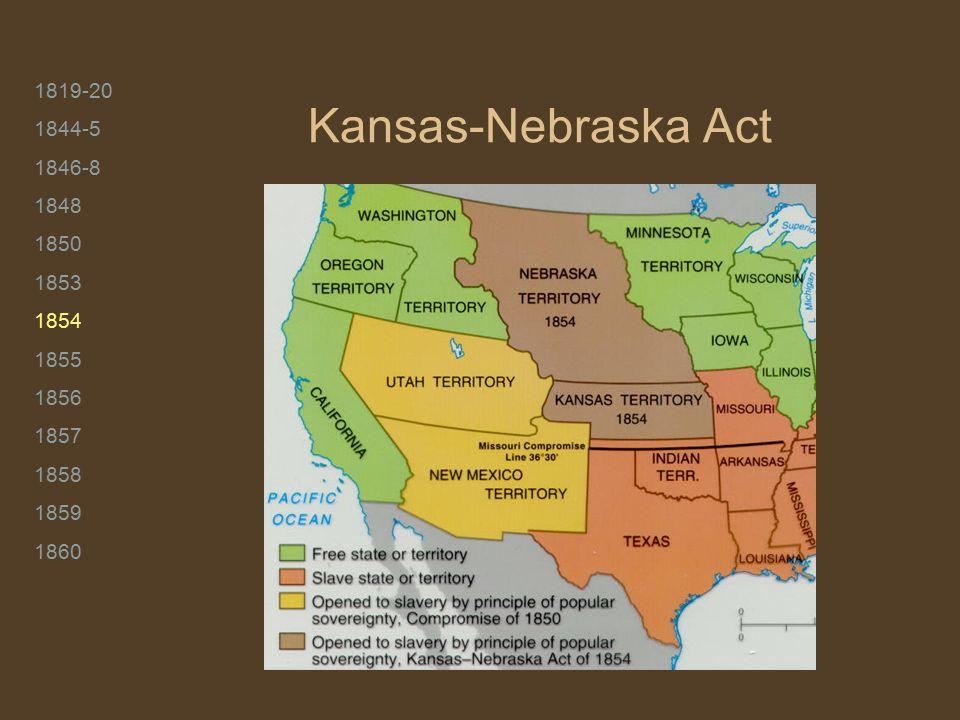 1819-20 1844-5 1846-8 1848 1850 1853 1854 1855 1856 1857 1858 1859 1860 Kansas-Nebraska Act
