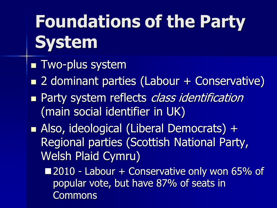 Foundations of the Party System Two-plus system Two-plus system 2 dominant parties (Labour + Conservative) 2 dominant parties (Labour + Conservative)