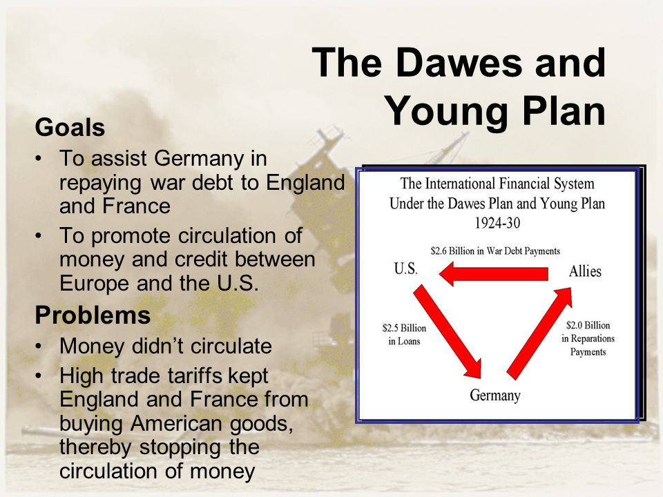 The Dawes and Young Plan Goals To assist Germany in repaying war debt to England and France To promote circulation of money and credit between Europe