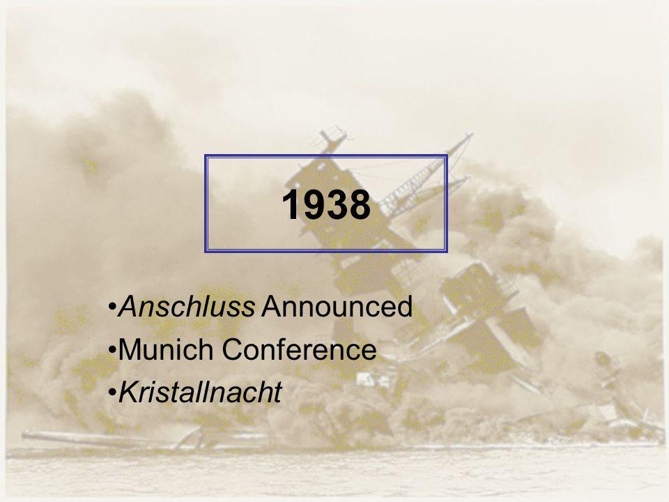 1938 Anschluss Announced Munich Conference Kristallnacht