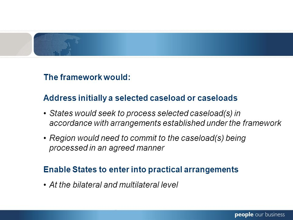 Enable States to enter into practical arrangements At the bilateral and multilateral level The framework would: Address initially a selected caseload or caseloads States would seek to process selected caseload(s) in accordance with arrangements established under the framework Region would need to commit to the caseload(s) being processed in an agreed manner