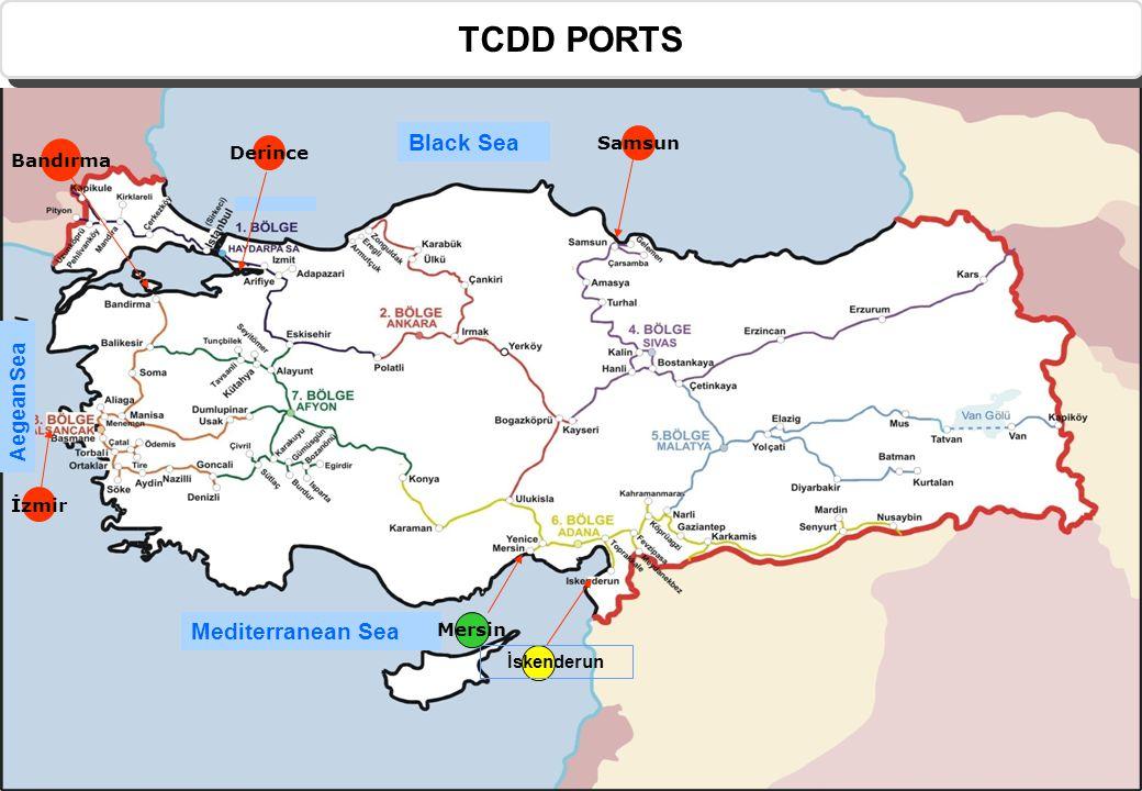 www.oib.gov.tr Black Sea Mediterranean Sea Aegean Sea Samsun Derince Bandırma İzmir İskenderun TCDD PORTS Mersin