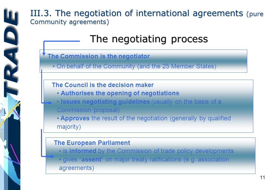 11 III.3. The negotiation of international agreements (pure Community agreements) The negotiating process The Commission is the negotiator On behalf o