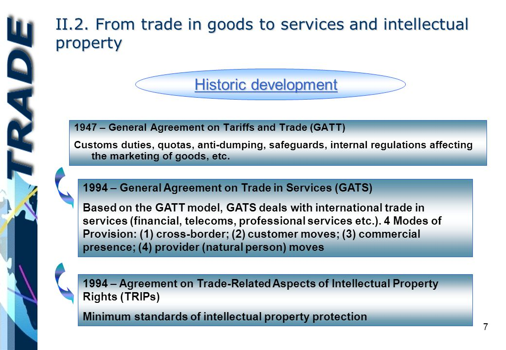 7 II.2. From trade in goods to services and intellectual property 1947 – General Agreement on Tariffs and Trade (GATT) Customs duties, quotas, anti-du