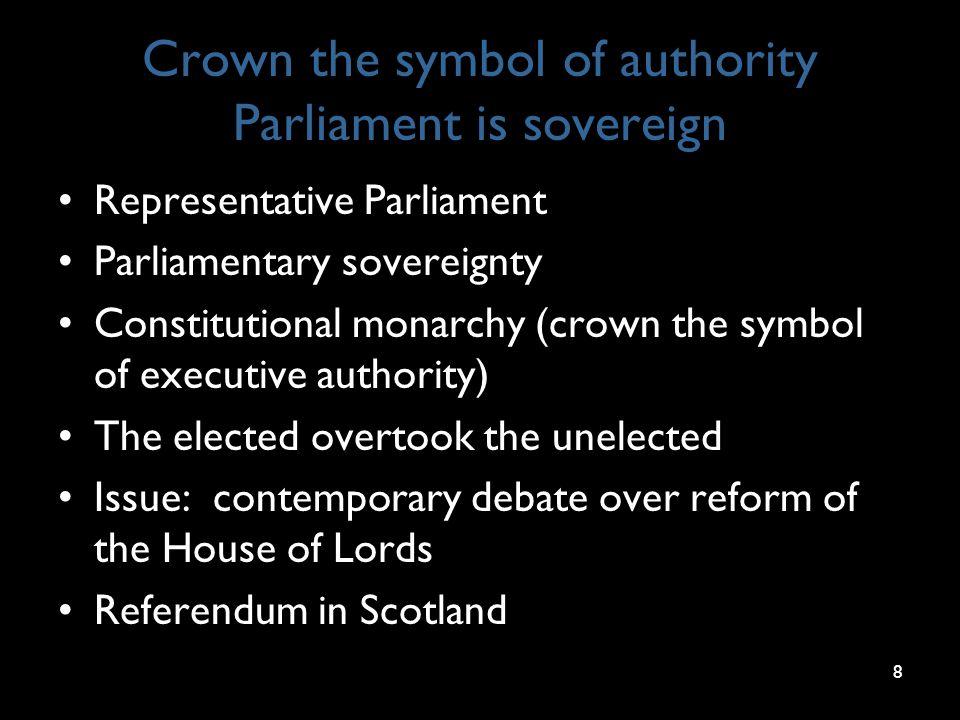 Separation of Powers Executive (the government) Legislature (Parliamentary) Judiciary (the courts 29