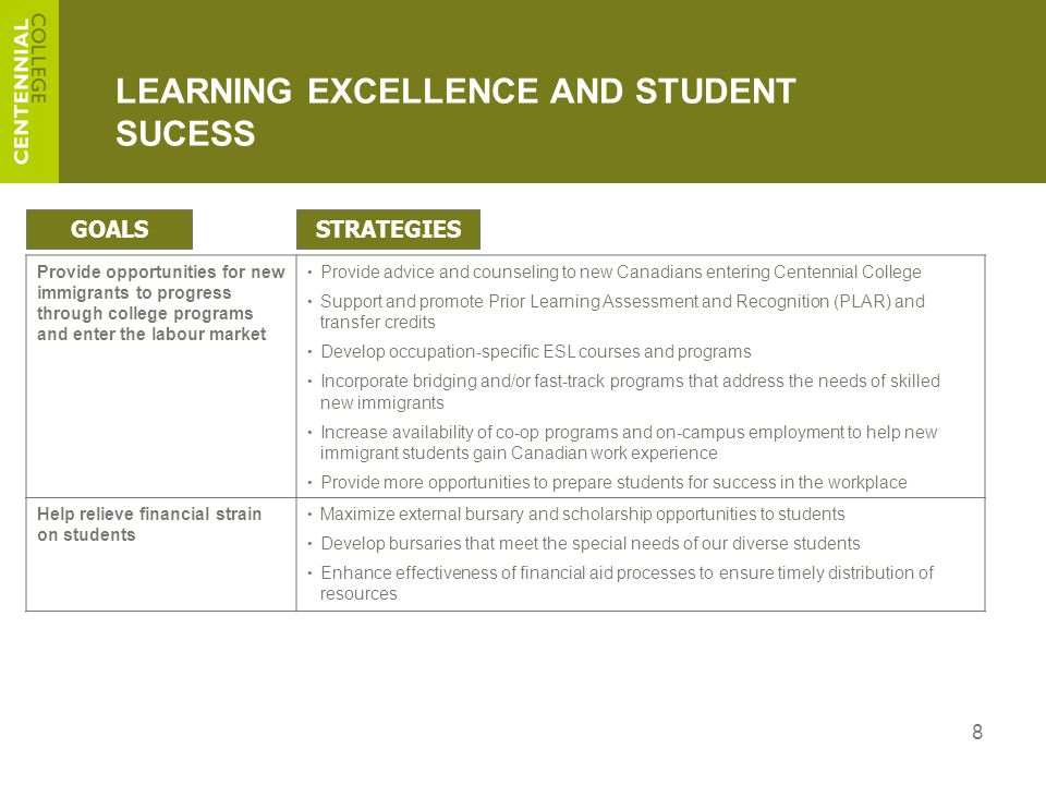 8 LEARNING EXCELLENCE AND STUDENT SUCESS Provide opportunities for new immigrants to progress through college programs and enter the labour market Provide advice and counseling to new Canadians entering Centennial College Support and promote Prior Learning Assessment and Recognition (PLAR) and transfer credits Develop occupation-specific ESL courses and programs Incorporate bridging and/or fast-track programs that address the needs of skilled new immigrants Increase availability of co-op programs and on-campus employment to help new immigrant students gain Canadian work experience Provide more opportunities to prepare students for success in the workplace Help relieve financial strain on students Maximize external bursary and scholarship opportunities to students Develop bursaries that meet the special needs of our diverse students Enhance effectiveness of financial aid processes to ensure timely distribution of resources GOALSSTRATEGIES
