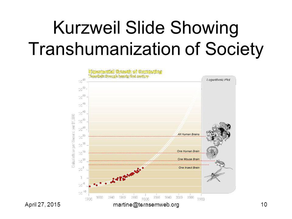 April 27, 2015martine@terasemweb.org10 Kurzweil Slide Showing Transhumanization of Society