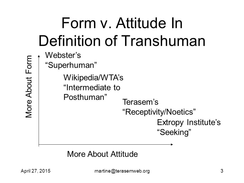 "April 27, 2015martine@terasemweb.org3 Form v. Attitude In Definition of Transhuman More About Attitude More About Form Extropy Institute's ""Seeking"" T"
