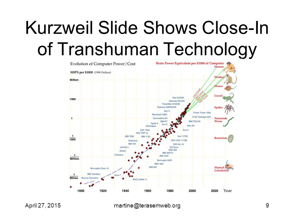 April 27, 2015martine@terasemweb.org9 Kurzweil Slide Shows Close-In of Transhuman Technology