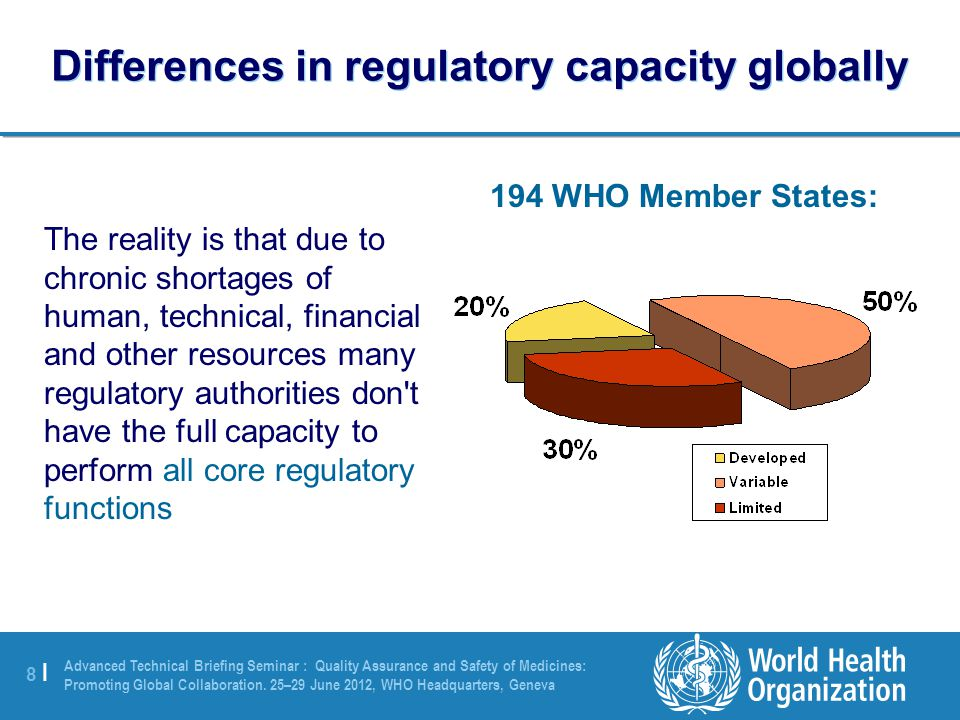 8 |8 | Advanced Technical Briefing Seminar : Quality Assurance and Safety of Medicines: Promoting Global Collaboration.