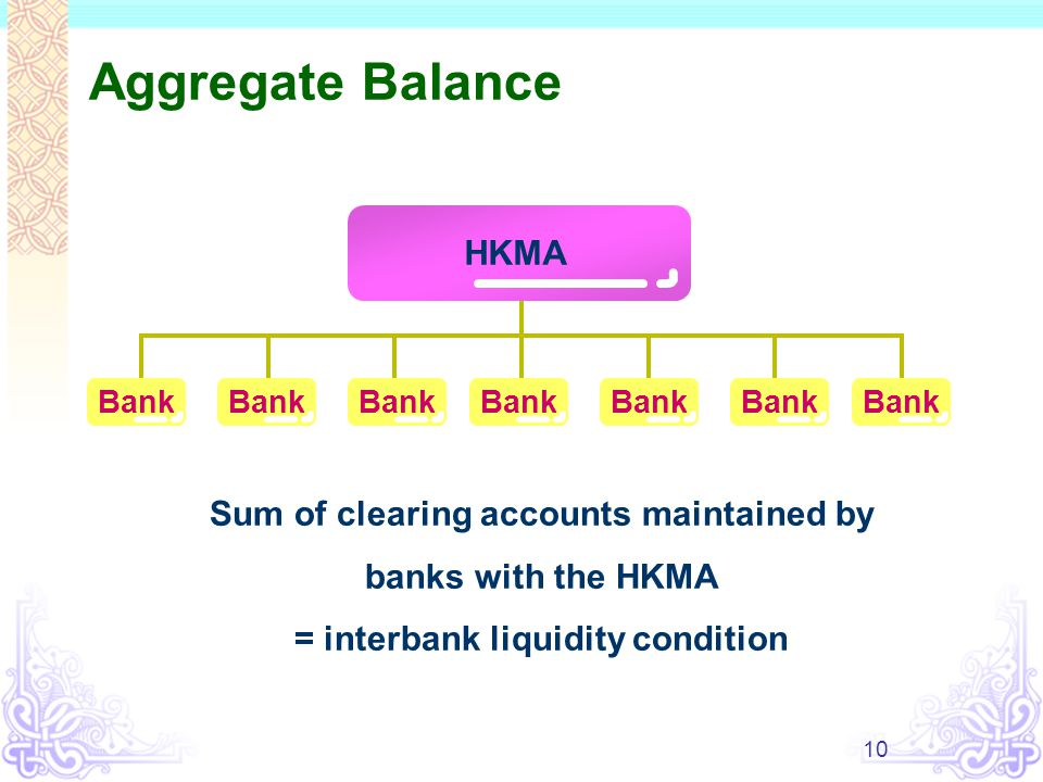 10 Aggregate Balance Sum of clearing accounts maintained by banks with the HKMA = interbank liquidity condition HKMA Bank