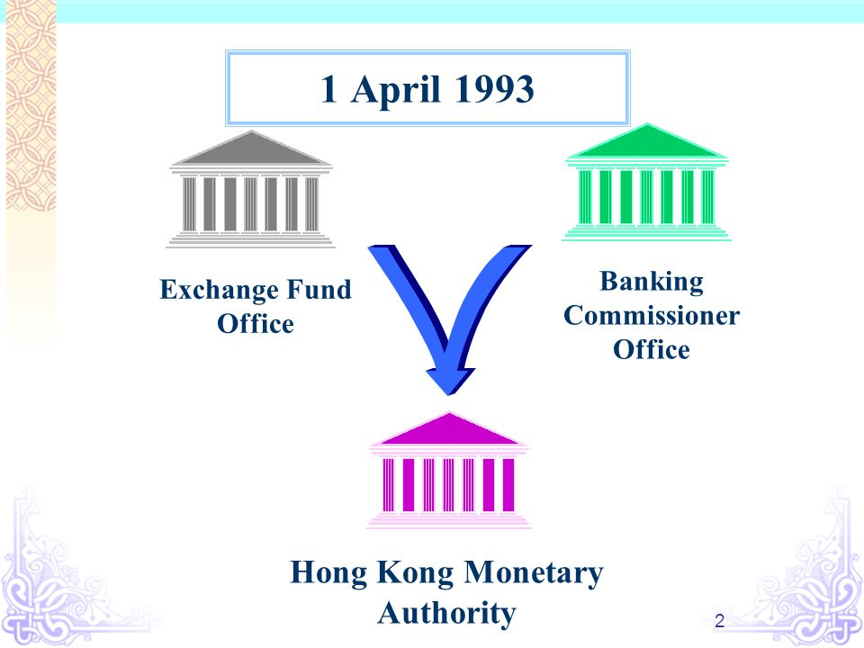 3 Main Functions  Keeping the Hong Kong dollar stable  Managing the Exchange Fund in a sound and effective way  Promoting the safety and stability of Hong Kong's banking system  Developing Hong Kong's financial infrastructure