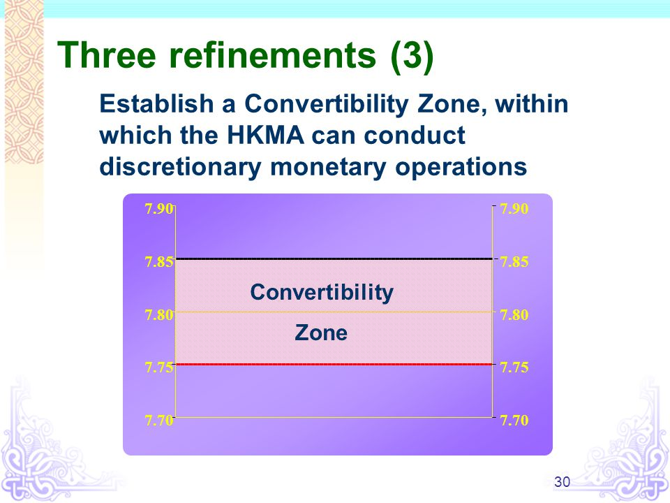 30 Three refinements (3) Establish a Convertibility Zone, within which the HKMA can conduct discretionary monetary operations 7.70 7.75 7.80 7.85 7.90 7.70 7.75 7.80 7.85 7.90 Convertibility Zone