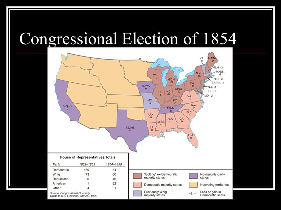 Congressional Election of 1854