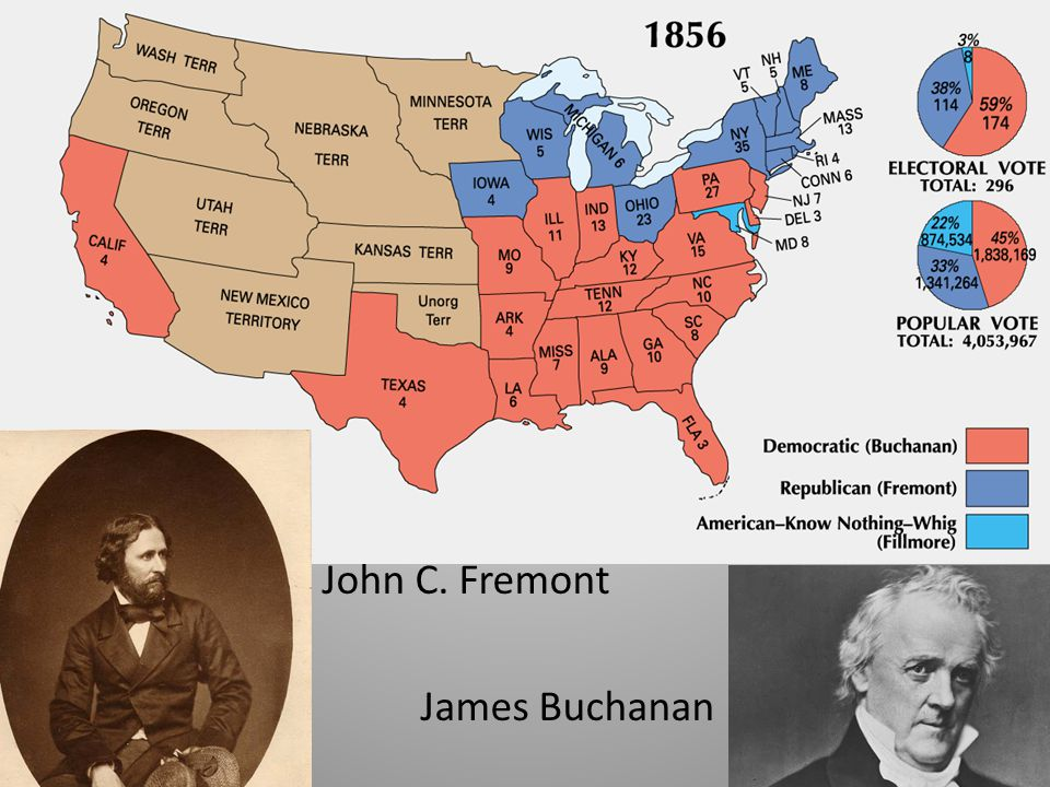 John C. Fremont James Buchanan