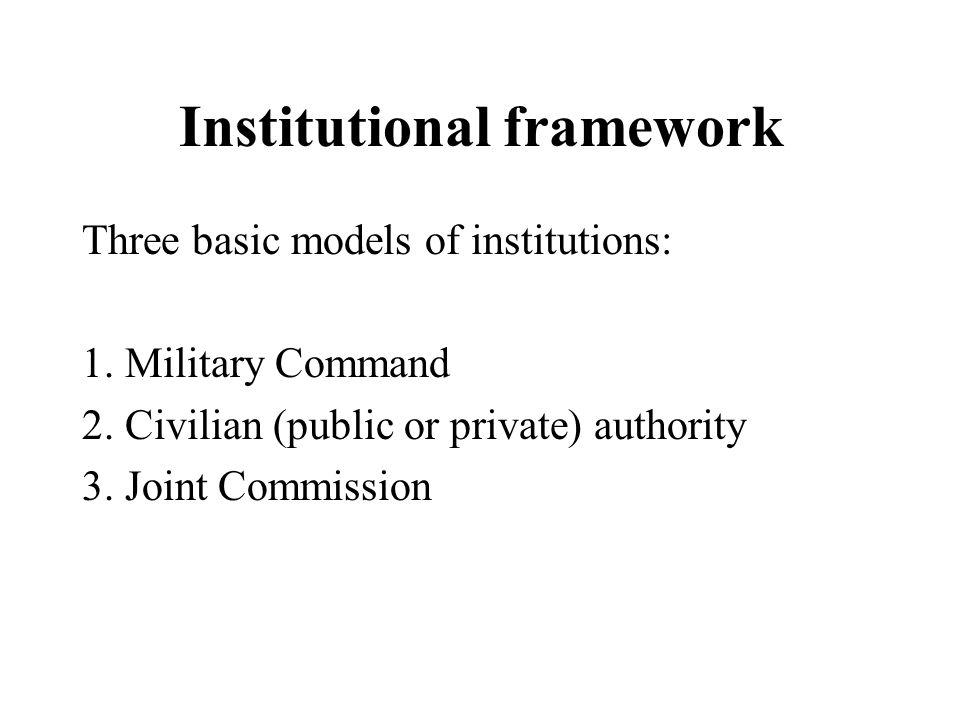 Institutional framework Three basic models of institutions: 1.