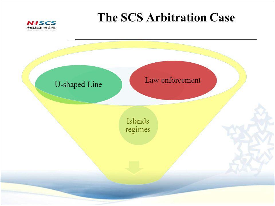 The SCS Arbitration Case Islands regimes U-shaped LineLaw enforcement