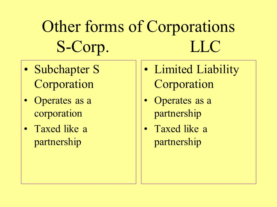 Corporations Advantages Disadvantages Limited liability Management and technical resources available have increased.