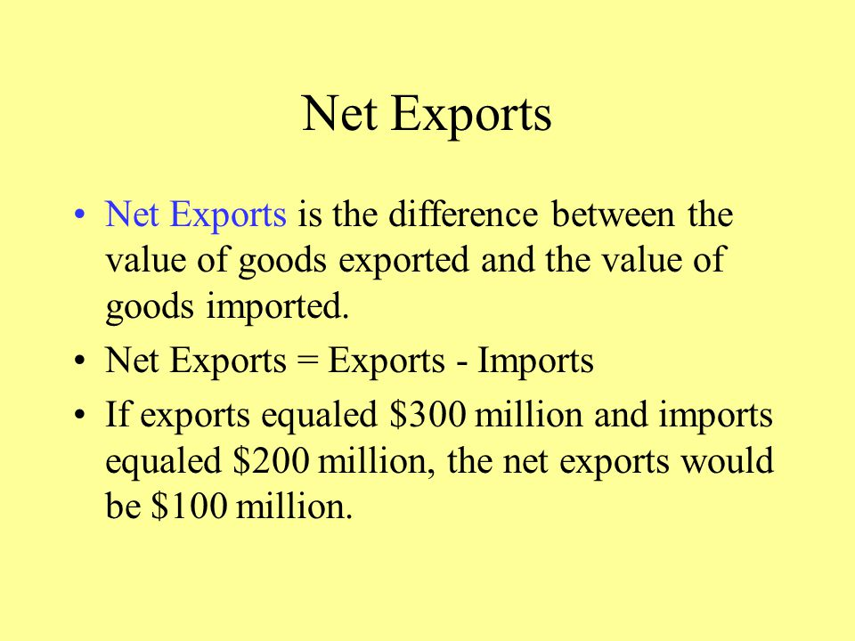 International Sector The activity of various countries purchasing products from one another (imports and exports) make up the international sector of the economy.