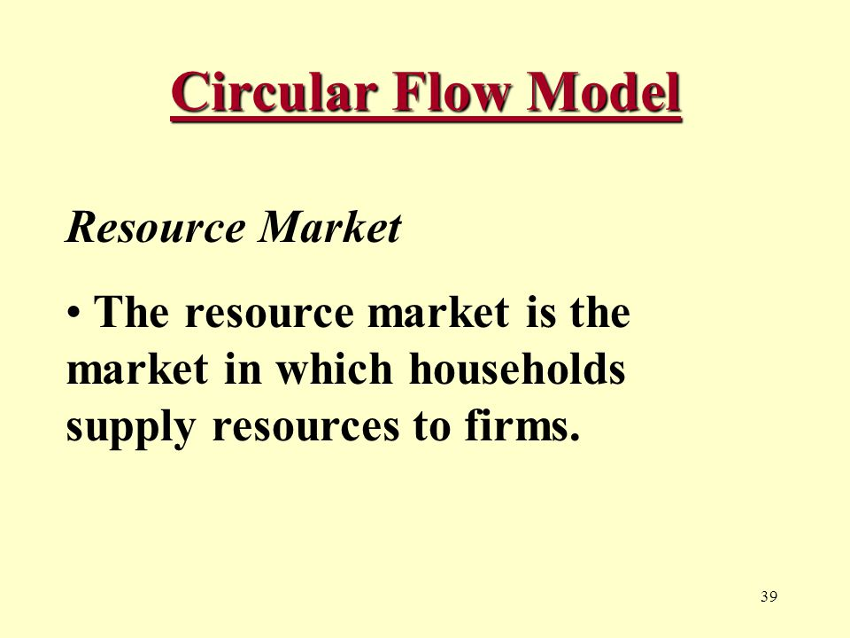 39 Circular Flow Model Resource Market The resource market is the market in which households supply resources to firms.