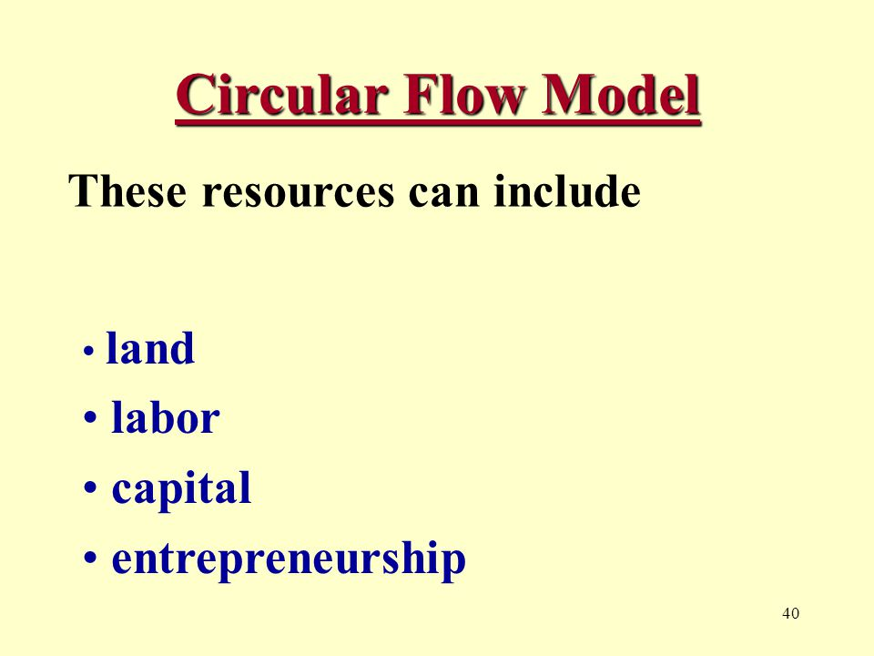 40 Circular Flow Model These resources can include land labor capital entrepreneurship
