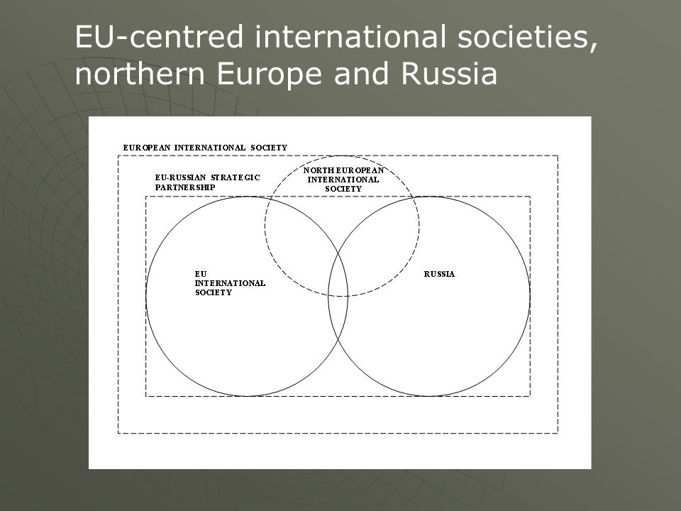 EU-centred international societies, northern Europe and Russia