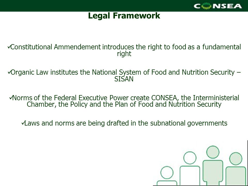 Legal Framework Constitutional Ammendement introduces the right to food as a fundamental right Organic Law institutes the National System of Food and Nutrition Security – SISAN Norms of the Federal Executive Power create CONSEA, the Interministerial Chamber, the Policy and the Plan of Food and Nutrition Security Laws and norms are being drafted in the subnational governments