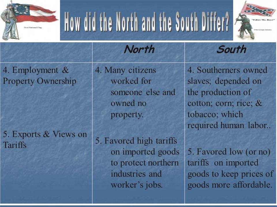 IssueNorthSouthWest The UnionBelieved the United States must remain one country to remain strong.