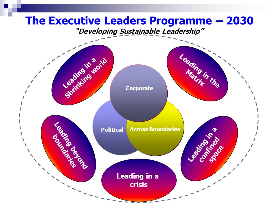 What we aim to cover Background and context Challenges and Barriers Analysis of findings Focus on leadership Conclusions and Recommendations