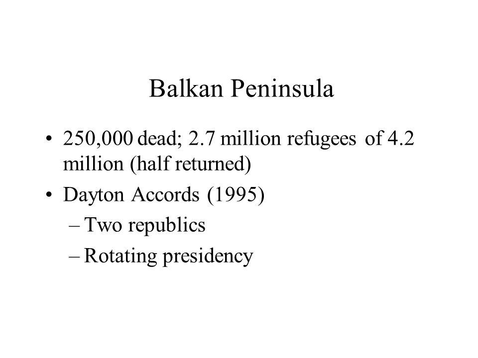 Balkan Peninsula 250,000 dead; 2.7 million refugees of 4.2 million (half returned) Dayton Accords (1995) –Two republics –Rotating presidency