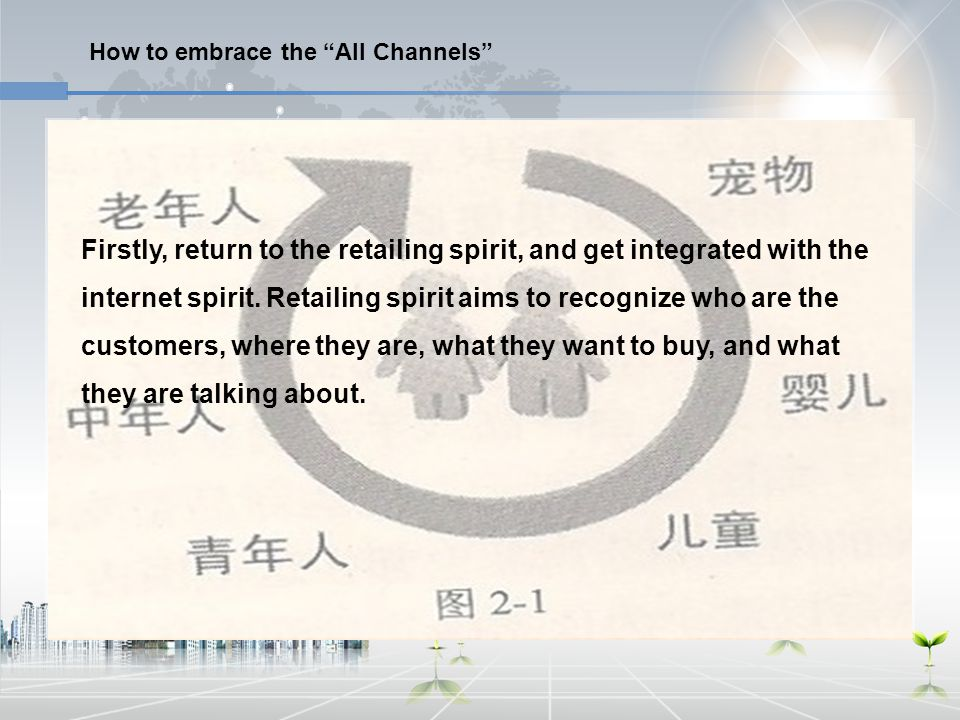"How to embrace the ""All Channels"" Firstly, return to the retailing spirit, and get integrated with the internet spirit. Retailing spirit aims to recog"