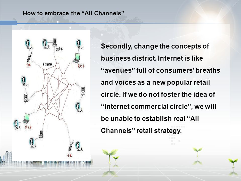 "How to embrace the ""All Channels"" Secondly, change the concepts of business district. Internet is like ""avenues"" full of consumers' breaths and voices"