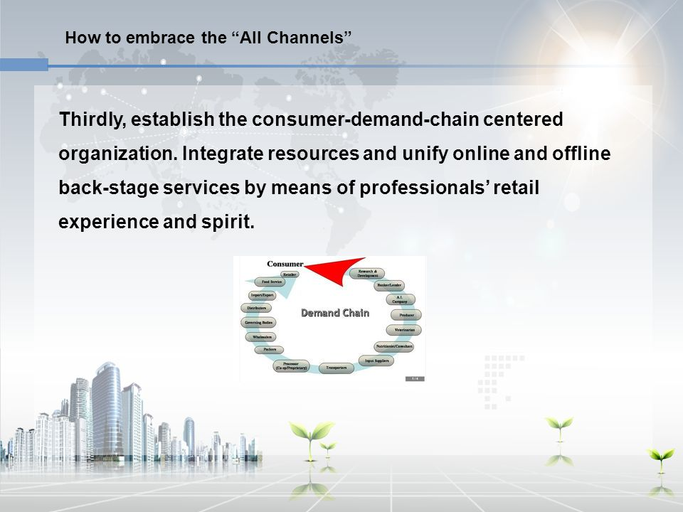 "How to embrace the ""All Channels"" Thirdly, establish the consumer-demand-chain centered organization. Integrate resources and unify online and offline"