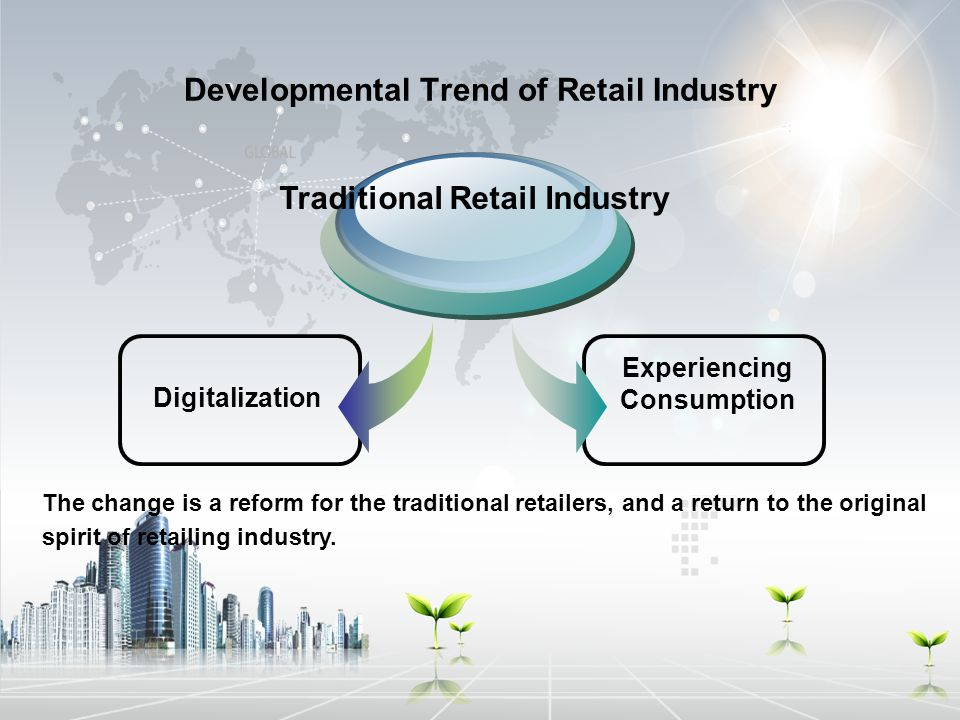 The Two Technical Trends Are Changing the Retailing Pattern