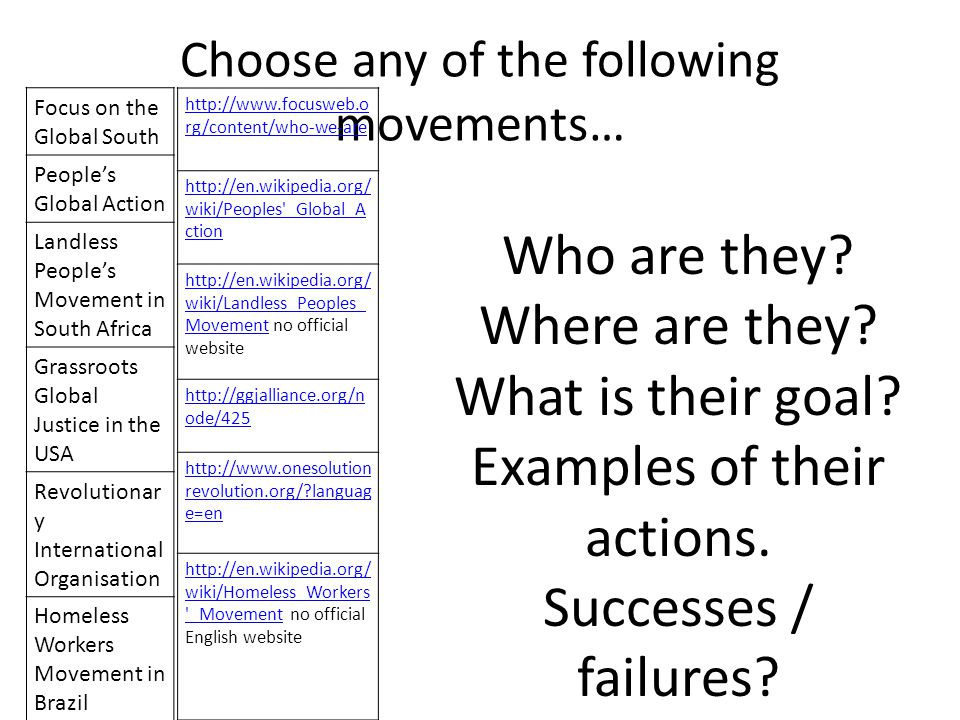 Choose any of the following movements… Focus on the Global South People's Global Action Landless People's Movement in South Africa Grassroots Global Justice in the USA Revolutionar y International Organisation Homeless Workers Movement in Brazil http://www.focusweb.o rg/content/who-we-are http://en.wikipedia.org/ wiki/Peoples _Global_A ction http://en.wikipedia.org/ wiki/Landless_Peoples_ Movementhttp://en.wikipedia.org/ wiki/Landless_Peoples_ Movement no official website http://ggjalliance.org/n ode/425 http://www.onesolution revolution.org/?languag e=en http://en.wikipedia.org/ wiki/Homeless_Workers _Movementhttp://en.wikipedia.org/ wiki/Homeless_Workers _Movement no official English website Who are they.