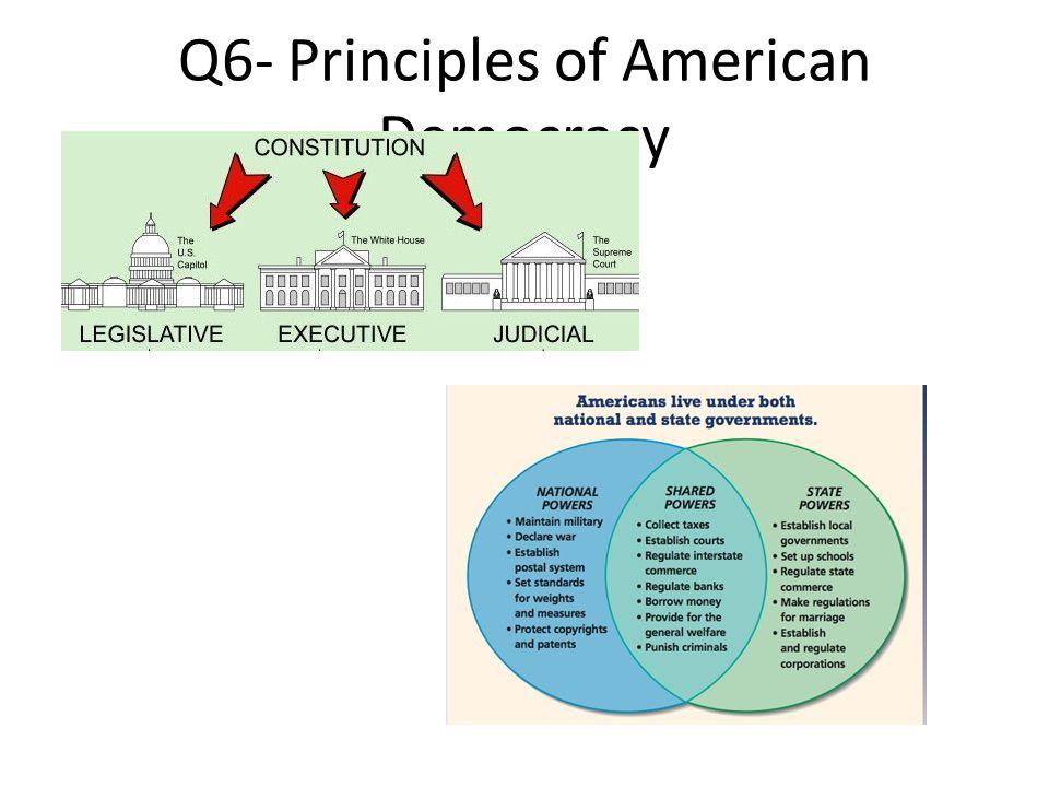 Q6- Principles of American Democracy