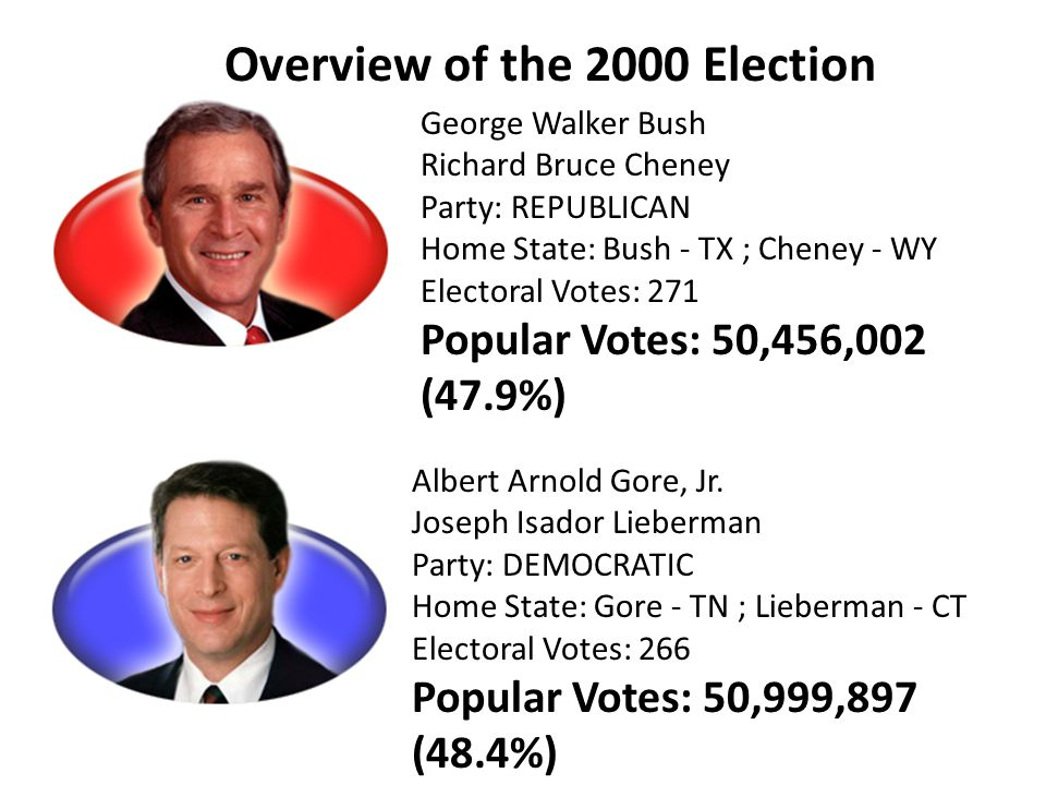 George Walker Bush Richard Bruce Cheney Party: REPUBLICAN Home State: Bush - TX ; Cheney - WY Electoral Votes: 271 Popular Votes: 50,456,002 (47.9%) Albert Arnold Gore, Jr.