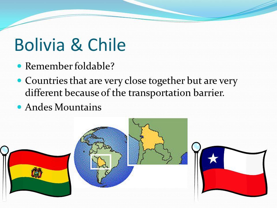 Bolivia & Chile Remember foldable.