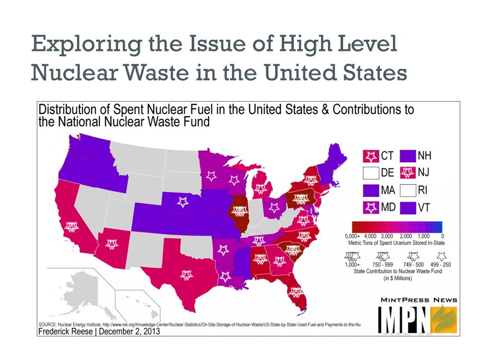 Exploring the Issue of High Level Nuclear Waste in the United States